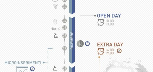 Eventi per l'orientamento in vista delle iscrizioni per l'anno scolastico 2018-2019