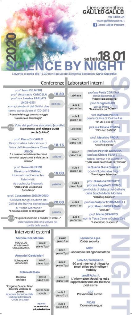Programma dell'evento Science by Night, sabato 18 gennaio 2020.